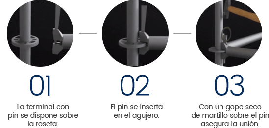 pasos_sistema_conex